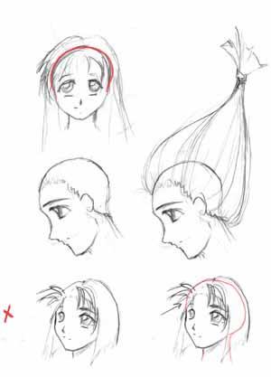 Как сделать прическу в стиле аниме парню - Meri30.ru